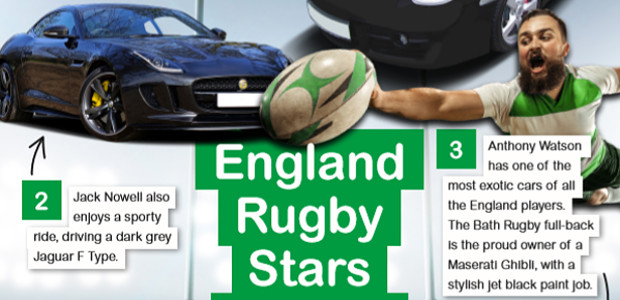 ENGLAND RUGBY STARS AND THEIR CARS The England rugby team have landed in Japan, ready to compete in the 2019 Rugby World Cup, but what cars have the team's stars […]