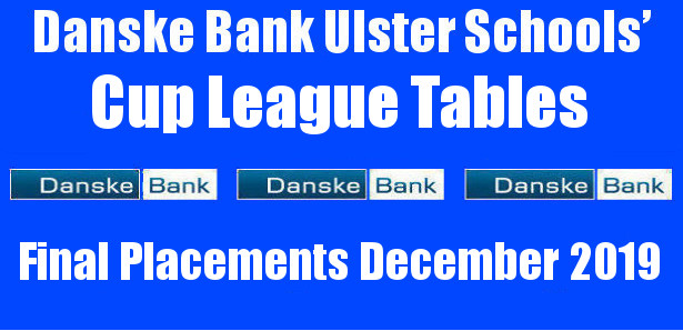 Danske Bank Ulster Schools' Cup Final Group Stage Tables To follow INTOUCH RUGBY on Facebook CLICK HERE to Follow InTouch Schools & Clubs Rugby in Ulster & Lifestyle Specials page […]