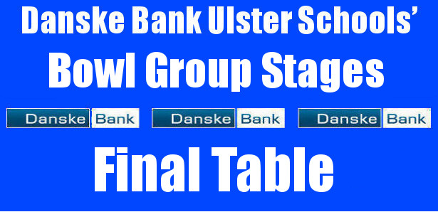 Danske Bank Schools' Bowl Group Stages – Final Table To follow INTOUCH RUGBY on Facebook CLICK HERE to Follow InTouch Schools & Clubs Rugby in Ulster & Lifestyle Specials page […]