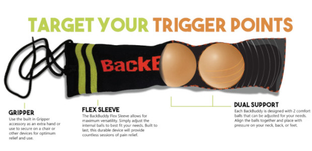 Help Dad Overcome his Back Pains >>> Back Buddy… The Back Buddy is a portable, easy to use trigger point massage tool that instantly eases back pain, foot pain, and […]